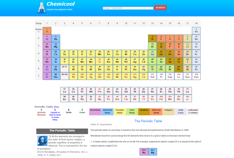 Five content based websites ict portfolio figure 1 periodic table on the main page showing organisation and element groupings urtaz Choice Image